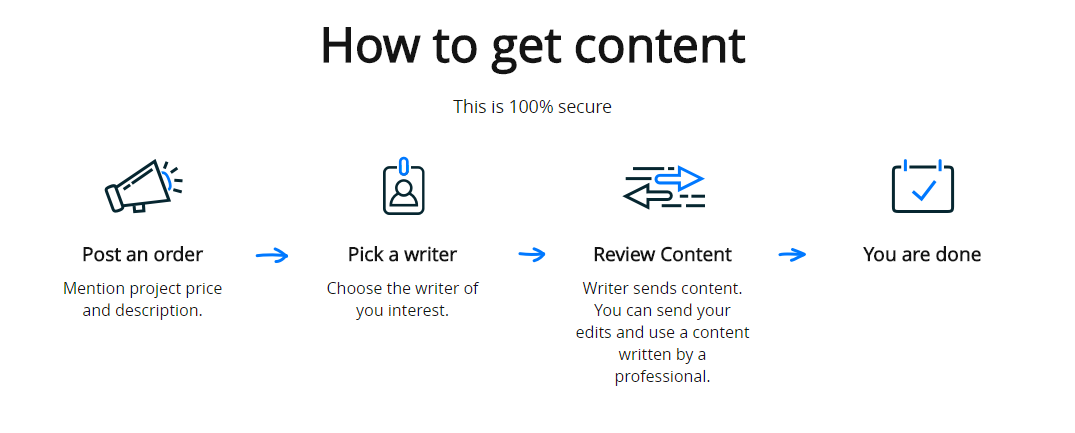 how-to-get-content
