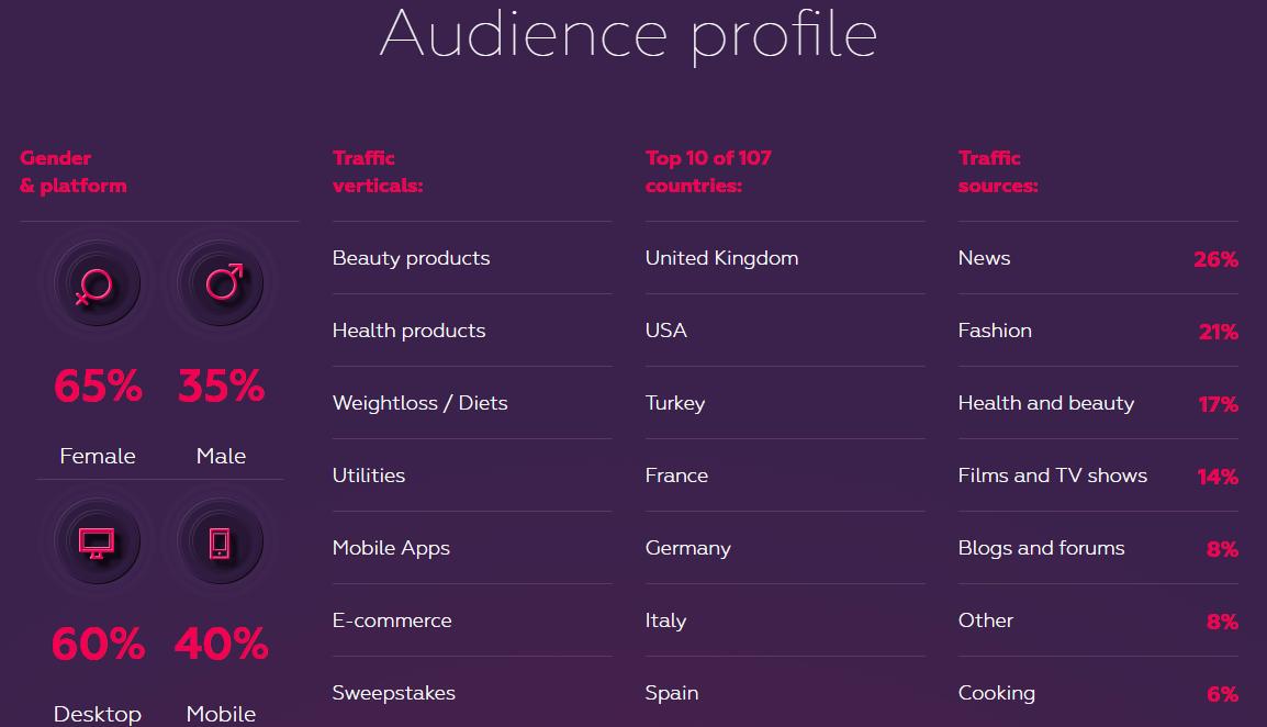 audience-profiles
