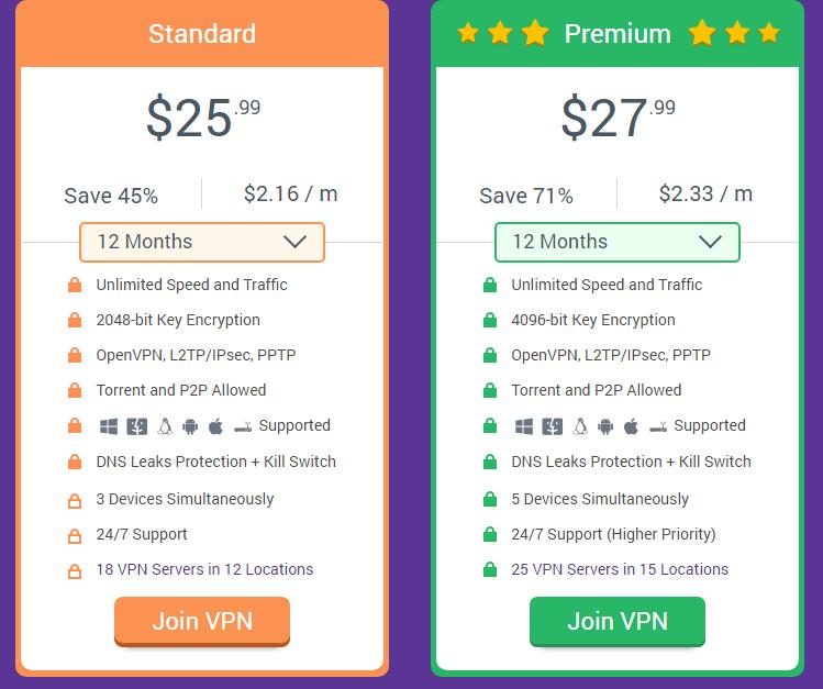 ShadeYou VPN Pricing